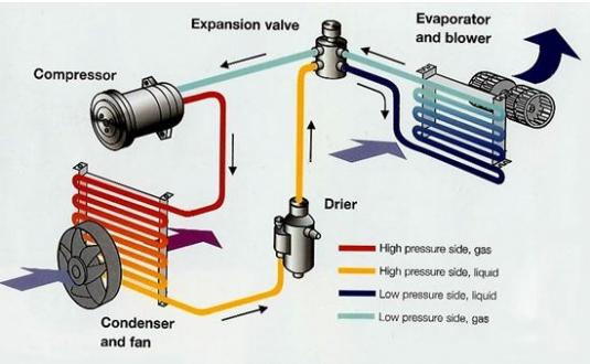 Функции на модерните климатици